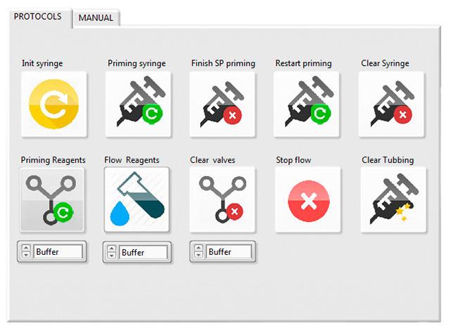 Fluidics Control Development